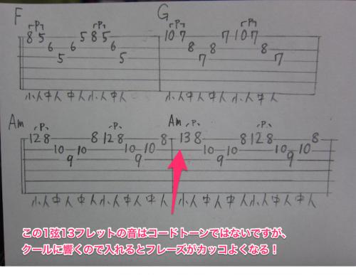 F−G−Amスウィープ2
