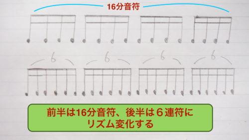 16分音符&6連符