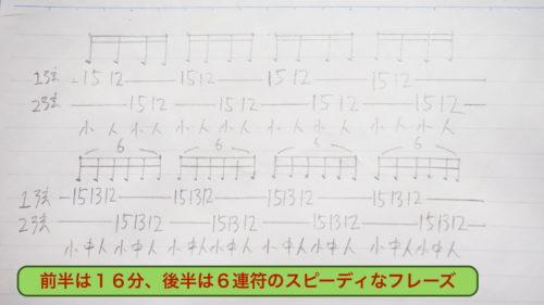16分音符&6連符2